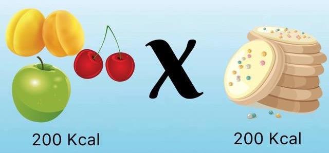 Representação grafica de Multiplicação